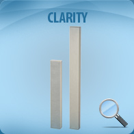 CLARITY SERIES